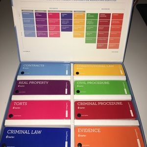 Barbri Bar exam books + Study keys